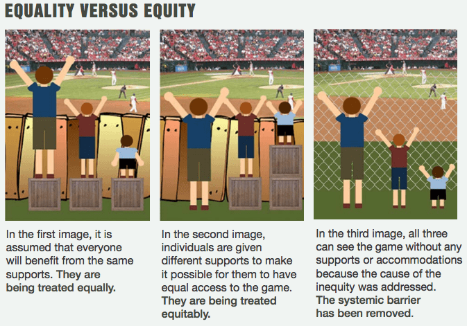 Equality vs Equity vs Justice Comic
