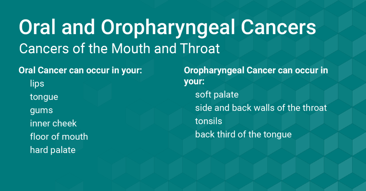 Types of Oral and Oropharyngeal Cancers