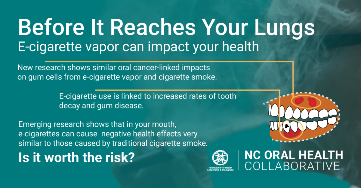 Graphic depicting the potential risks of e-cigarettes, including gum disease, tooth decay, and oral cancer