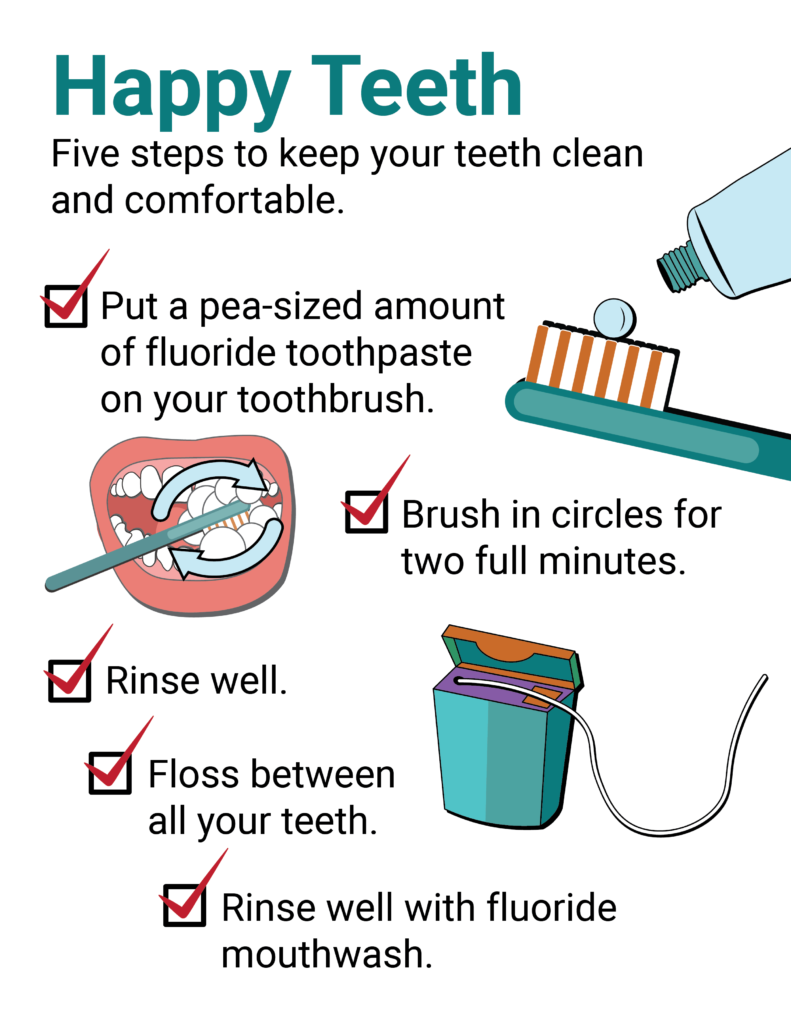 Graphic for children with five steps to a good brushing routine