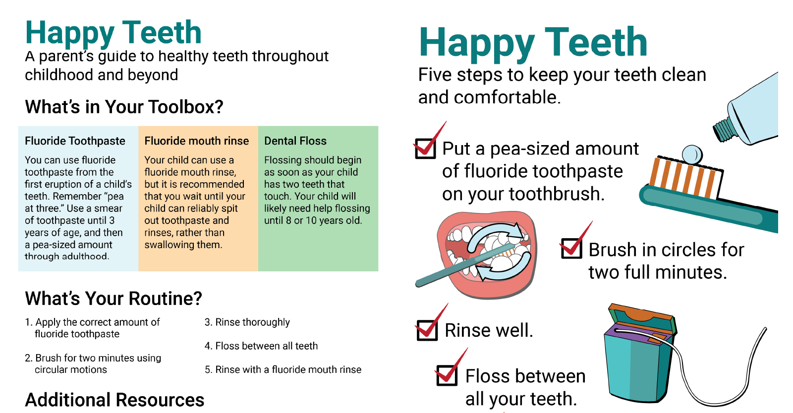 0-5: A New Parent's Guide to Oral Health