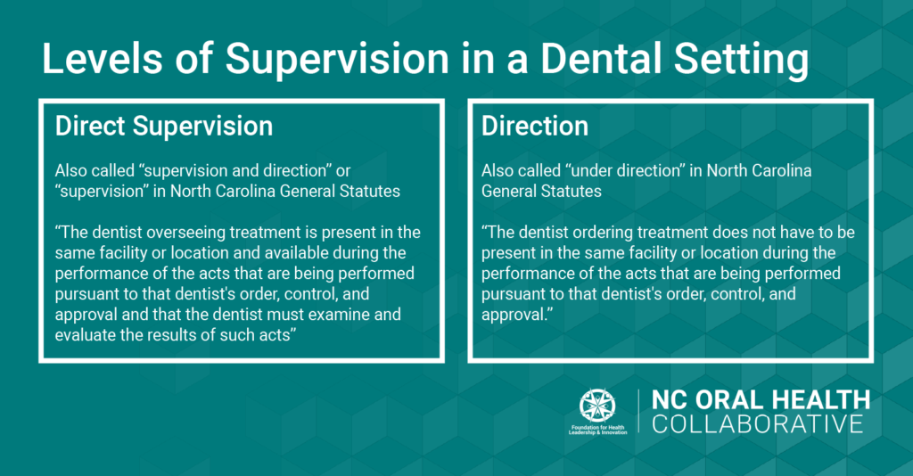 Graphic defining the levels of supervision defined in the North Carolina General Statutes