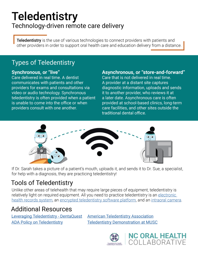 Fact sheet on teledentistry