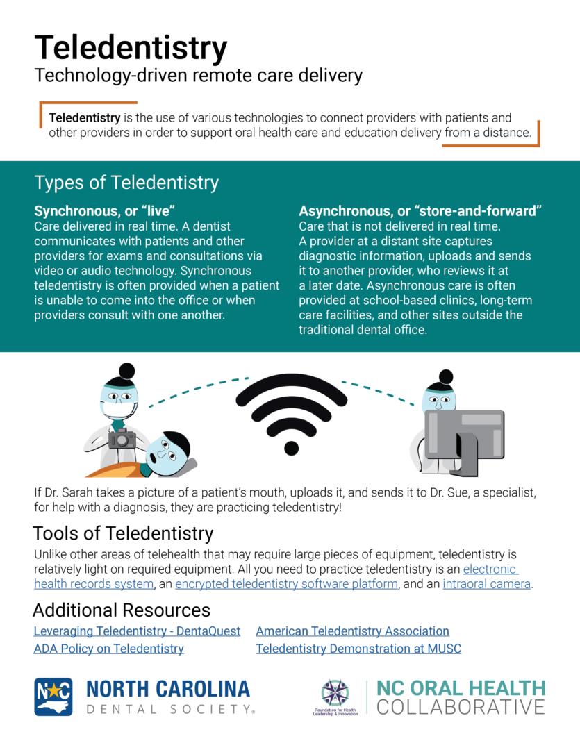Fact sheet on teledentistry