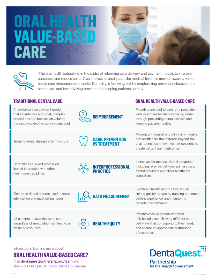 DentaQuest Value-Based Care Fact Sheet